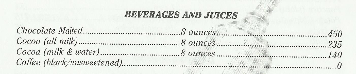 Calorie Counter for Beverages and Juices