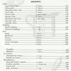 Calorie Counter for Desserts