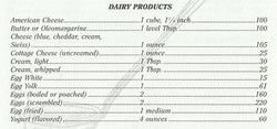 Calorie Counter for Dairy Products