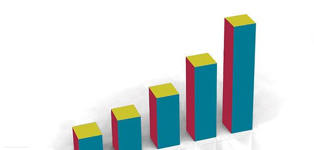Results in B2B Marketing