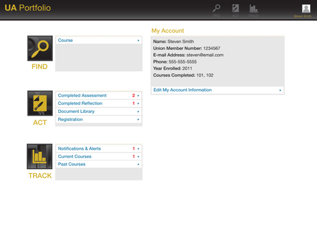Dashboard upon log in