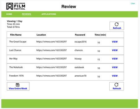 Wireframe for a dashboard of films