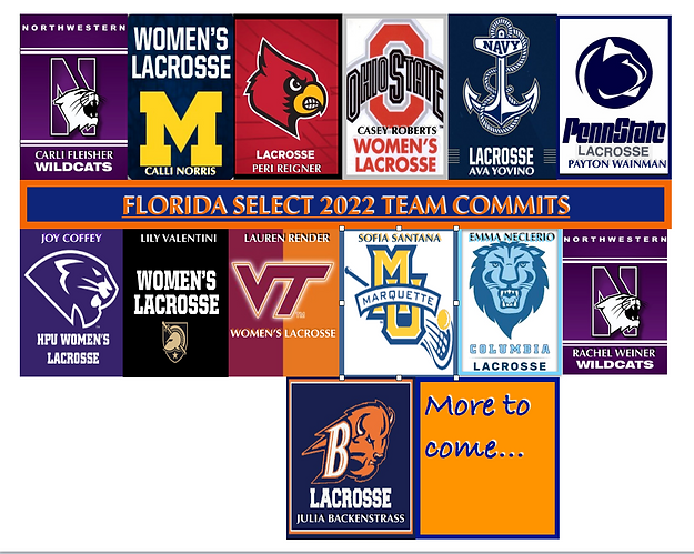 Girls from Florida who are playing college lacrosse