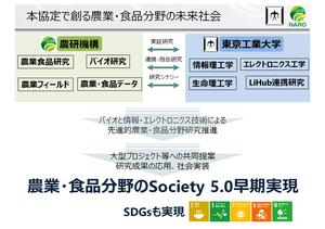 本連携協定のイメージ図
