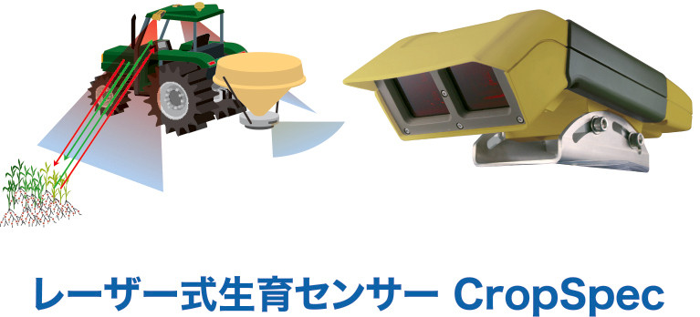 レーザー式生育センサ「CropSpec」