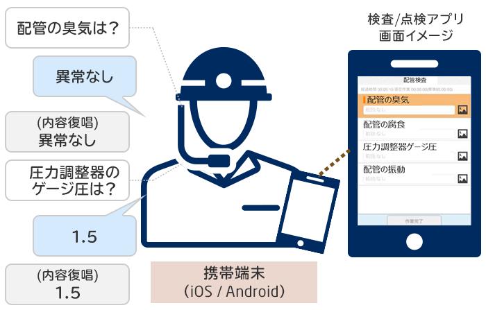 検査/点検業務イメージ