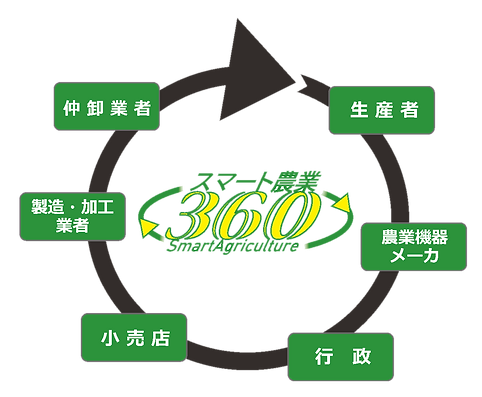 イメージ図00.png