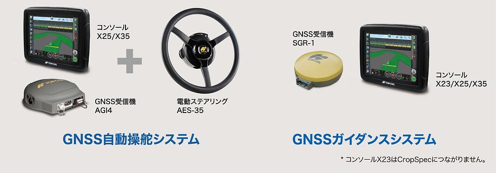 GNSS自動操舵/ガイダンスシステム