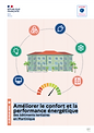 Améliorer le confort et la performance énergétique des bâtiments tertiaires en Martinique