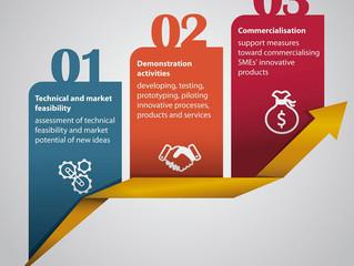 Le nuove opportunità per le PMI a settembre e novembre con lo SME Instrument di Horizon 2020