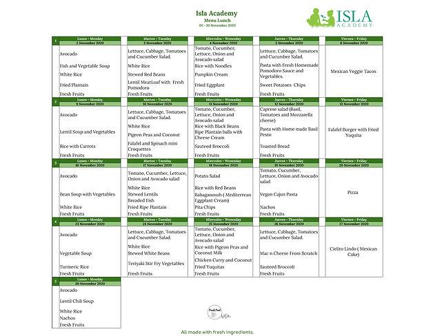 Isla Academy Menu Survey 2020 .xlsx - No