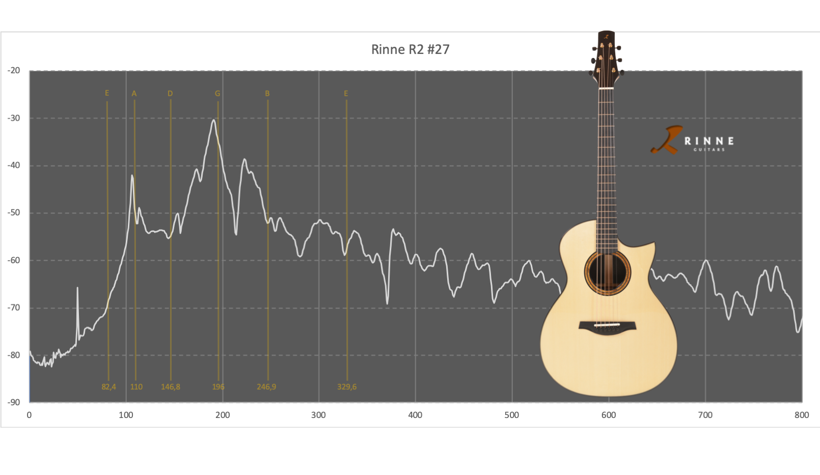 R.2 #27 frequency responce curve