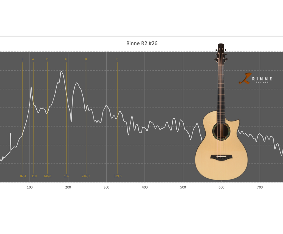 R.2 #26 frequency responce curve