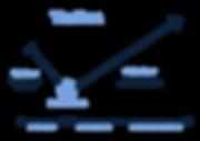 ''The Pivot_ Key Visual (1).png