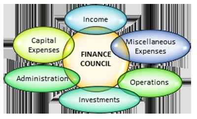 finance.png - St. Julie image