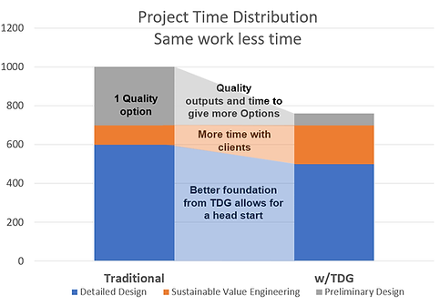 project_file_distribution_1.png