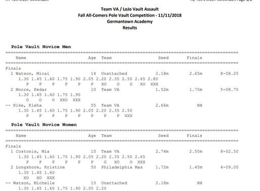 Results for November 11, 2018 - Team VA / LoJo Vault Assault Fall All-Comers Pole Vault Competition