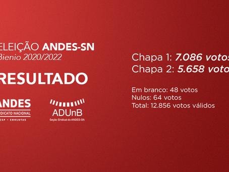 Chapa 1 - Unidade para lutar vence processo eleitoral do ANDES-SN