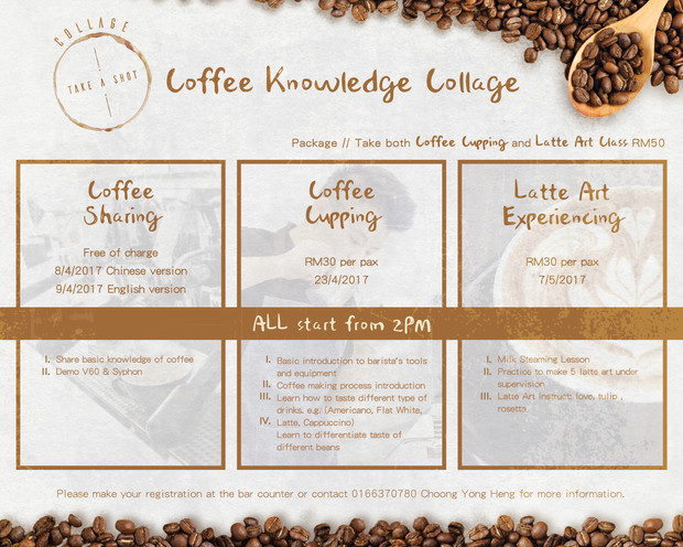 COFFEE KNOWLEDGE COLLAGE