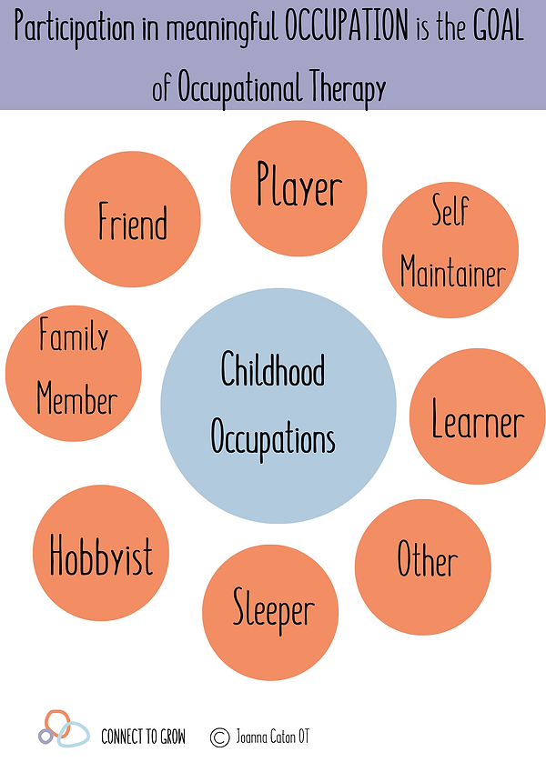 Childhood Occupations PNG (1).png