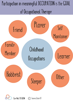 Childhood Occupations PNG.png