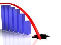 TWELVE o'clock TUESDAY – 3/10/2020 Stock Market Report