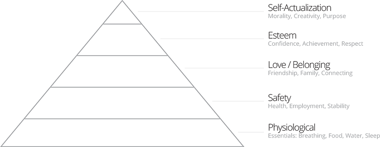 maslow-heirarchy-of-needs (1).png