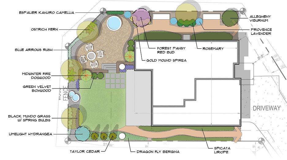 11x17 Potruch Res Landscape Concept Plan