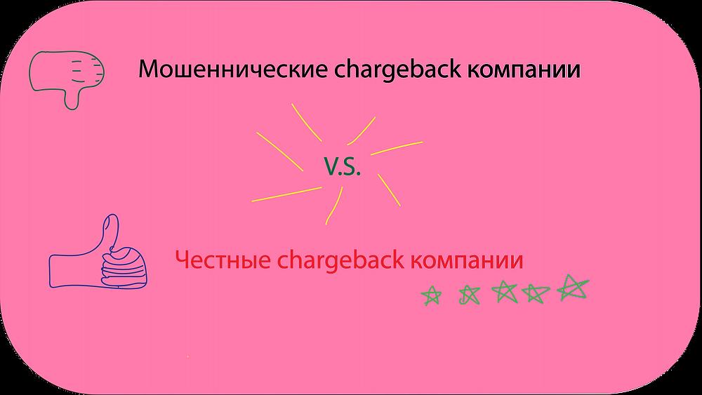 chargeback компании