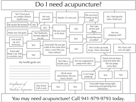 Do I need acupuncture?