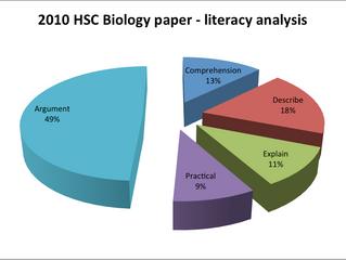 Literacy demands of HSC Sciences