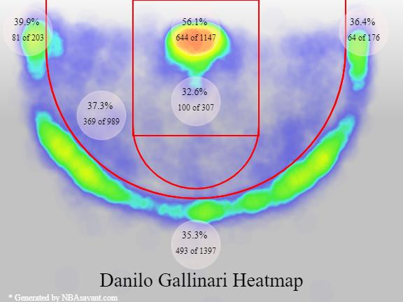 gallinari_heatmap_NBA_Around_the_Game