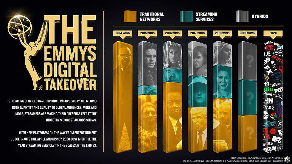 Emmys_Infographic_FINAL.JPG