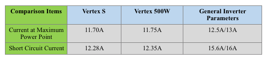 parametri elettrici vertex.png