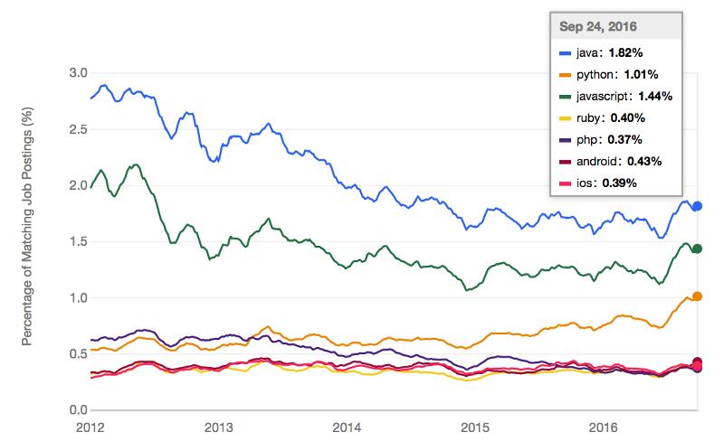 Java Job Graph.png