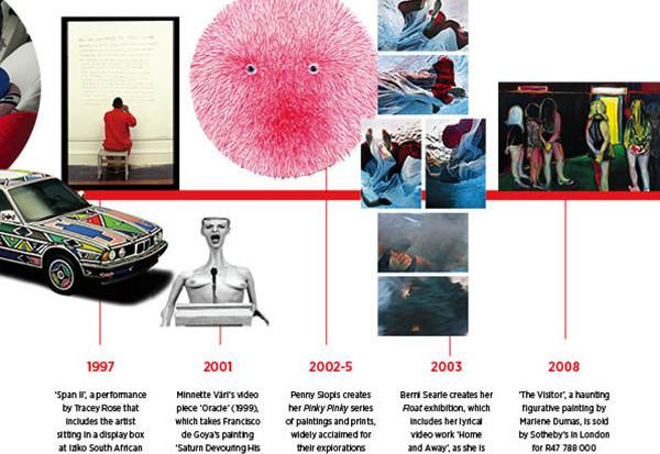 Art-timeline2.jpg