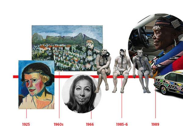 Art-timeline.jpg