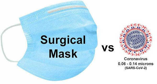 surgical-mask-vs-coronavirus-2.jpg