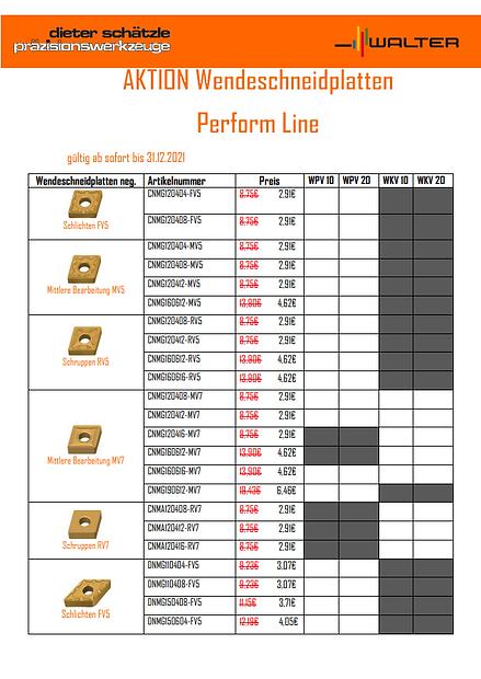 Wendeschneidplatten_Perform Line.PNG