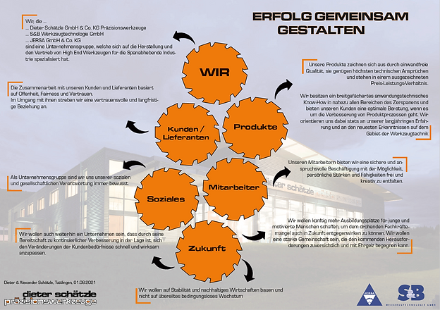 Unternehmensleitbild.PNG