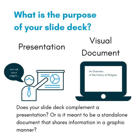 Right-Sizing Your Slide Decks