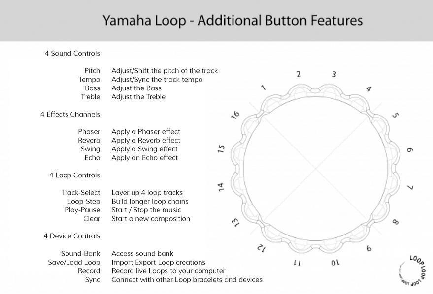 Tom Higgs - YAMAHA LOOP 2020 4.png