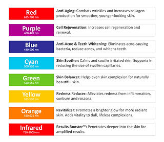 Light-Therapy-Color-Guide.jpg