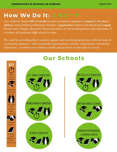 Our schools in Durham