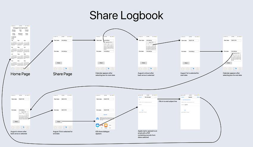 Share Logbook Portfolio.png