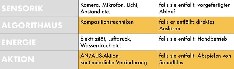 Abstraktion_Technik.jpg