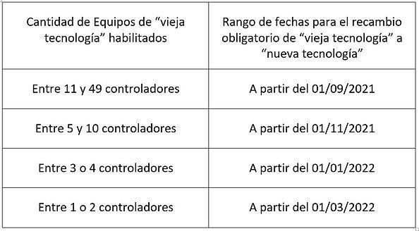 cronogramaFiscales.JPG