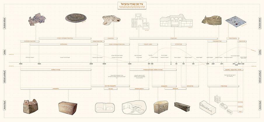 Timeline 150ppi-01.jpg