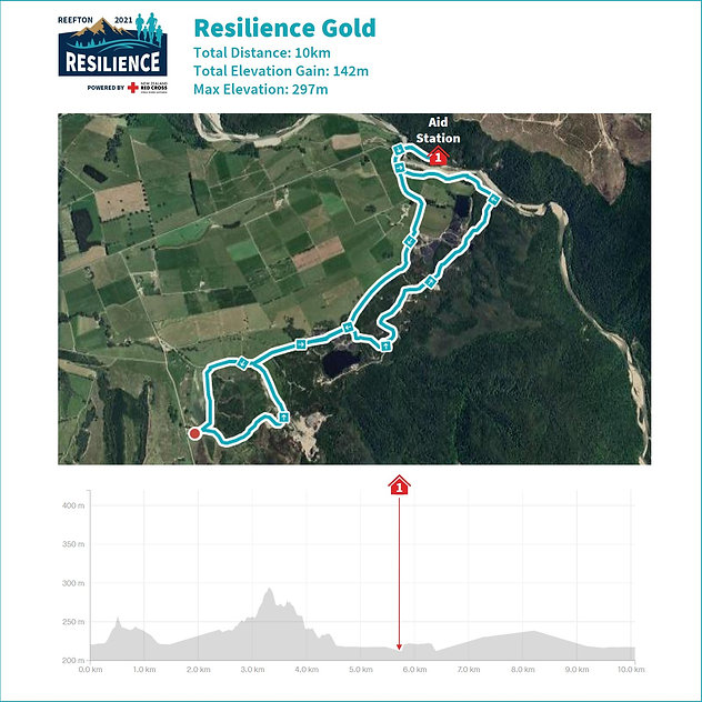 Resilience_Gold_Course_Map_With_Elevatio