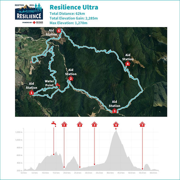 Resilience_Ultra_Course_Map_With_Elevati